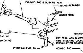 4 Speed Clutch Fork